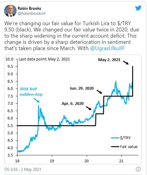 uluslararasi-finans-sektoru-aciklamalari-piyasalari-etkiledi.jpg